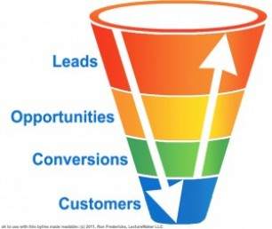 Creating Your Marketing Funnel: The Master Key to Monetizing Any Website